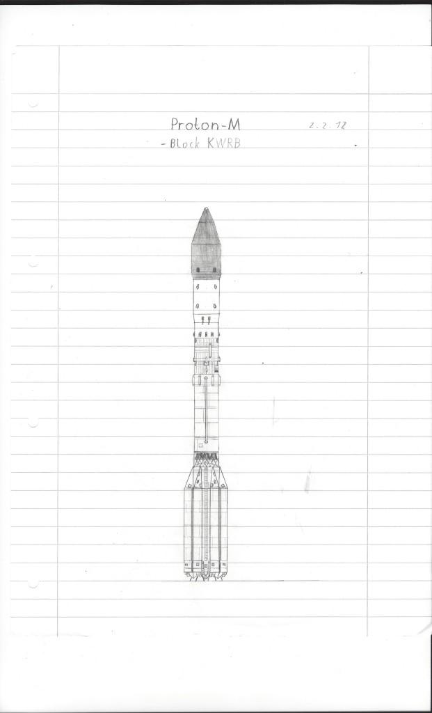 Proton Block KVRB