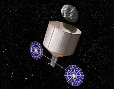Asteroid Capture
